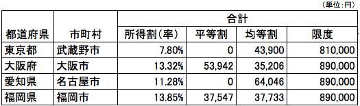 %e3%82%b9%e3%82%af%e3%83%aa%e3%83%bc%e3%83%b3%e3%82%b7%e3%83%a7%e3%83%83%e3%83%88-2016-12-04-23-28-00