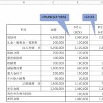 不動産を共有している場合の青色申告決算書、収支内訳書の書き方