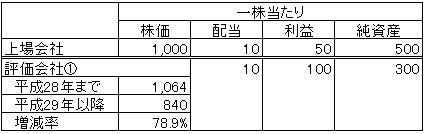 %e3%82%b5%e3%83%b3%e3%83%97%e3%83%ab%ef%bc%91