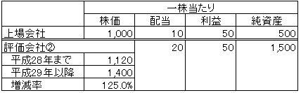 %e3%82%b5%e3%83%b3%e3%83%97%e3%83%ab2