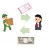代金引換(代引き)の印紙税 本来誰が負担すべきなのか