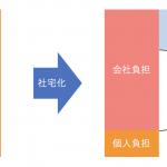 【図解】自宅を社宅扱いにするメリット