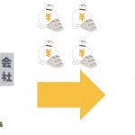 源泉徴収制度ってどういうことか、図で解説してみた